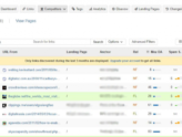 Links Analysis Made Easy: Linkody Review