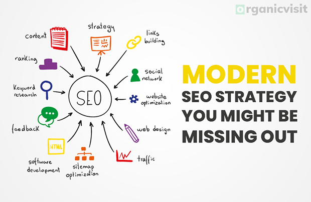 Modern SEO strategy you might be missing out