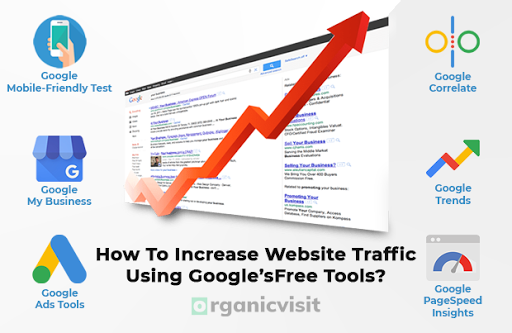 How To Increase Website Traffic Using Google's Free Tools?